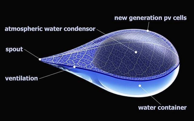Waterdrop: agua potable generada con energía solar