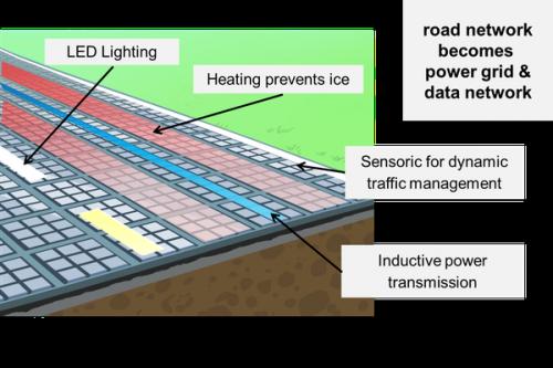 paneles carreteras solares